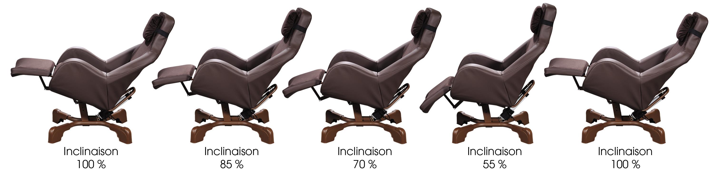 Inclinaisons fauteuil coquille électrique premium esprit bien être